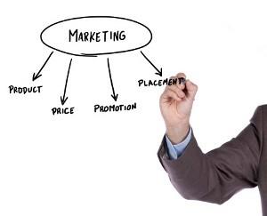 Mengenal Jenis Pemasaran Produk