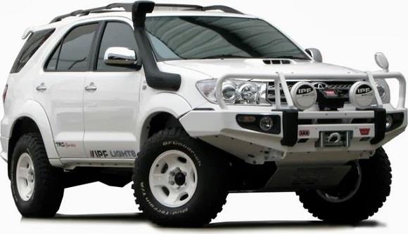 Konsep Terbaru Modifikasi Mobil Toyota Fortuner Lebih Garang Dan Berani