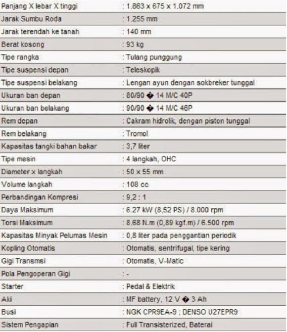 Spesifikasi Dan Harga Terbaru Honda Beat FI 2014