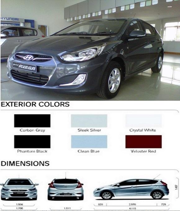 Spesifikasi Terlengkap Dari Hyundai Grand Avega