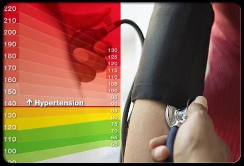 Hipertensi sekunder adalah hipertensi yang disebabkan/ sebagai akibat dari adanya penyakit lain.