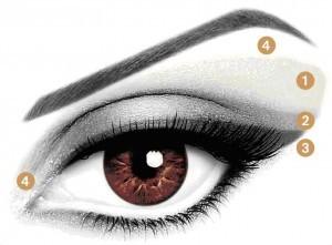 Tips Memberi Makeup Untuk Mata Anda