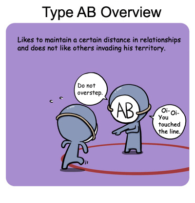 Kepribadian Golongan Darah AB