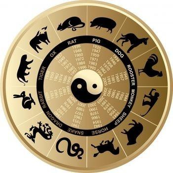 Mengetahui Ramalan Kondisi Keuangan Menurut Ilmu Feng Shui