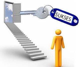 Trik Membangun Mentalitas Berkelimpahan Untuk Kesuksesan